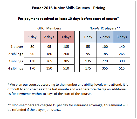 JuniorCoursePricing2016Easter