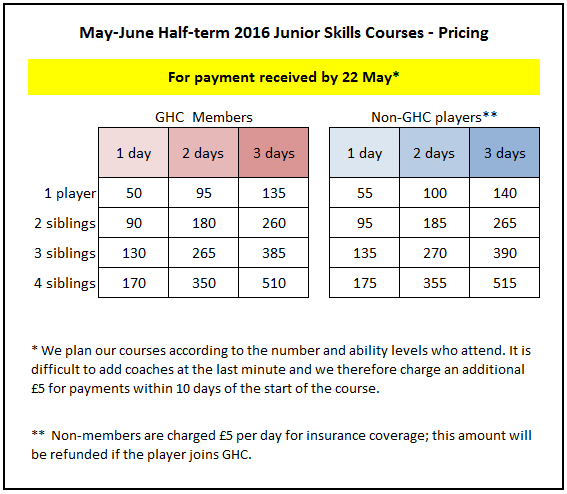 JuniorCoursePricing2016May-June