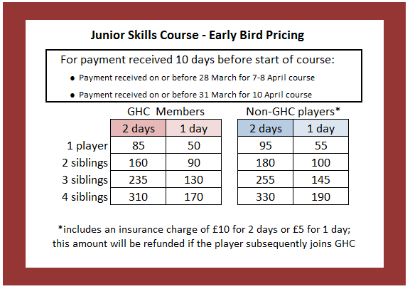 JuniorCoursePricingApril2015Early