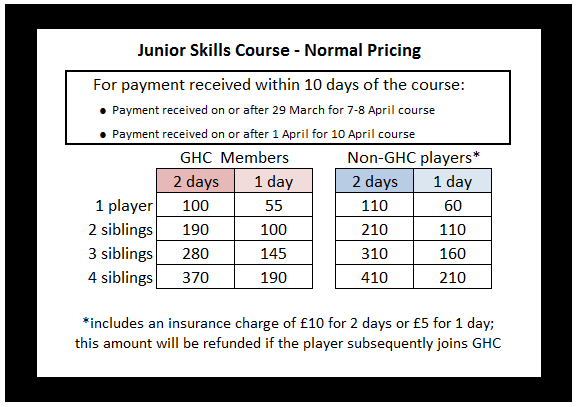 JuniorCoursePricingApril2015Late